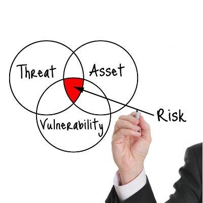 b2ap3_thumbnail_manage_your_risk_400.jpg
